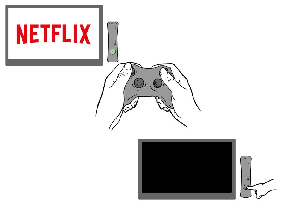 Netflix Error NW-2-5
